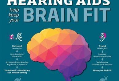 HearingAidBrainFit